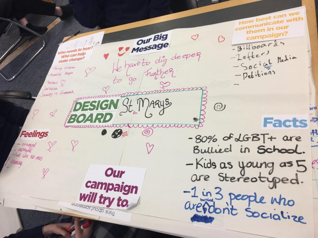 Social Issues Poster